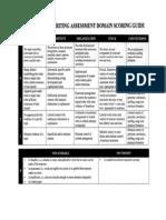 writing domain scoring guide 2