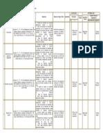 Procedimientos Registrales - EIRL