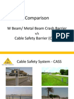 CASS - W Beam Comparision