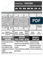 Resumen de Planificacion Anual