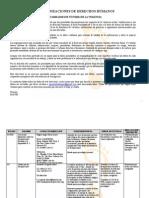 Directorio Organizaciones y Familias Dh