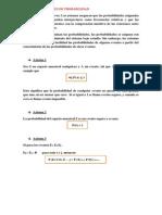 Axiomas y Leyes de Probabilidad