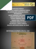 Exposición Eje Hipotalamo Hipofisis Ovario