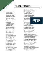 Resumen Tiempos Verbales y Traduccion
