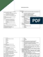 Objetivos Aprendizajes 2014 y Niveles de Logro