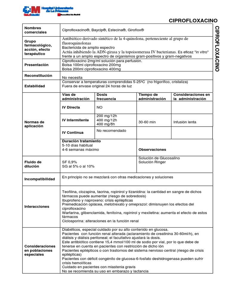 CiprofloxacinoAntibióticos Parenteral CiprofloxacinoAntibióticos Parenteral Medicamentos Con Receta K1ulJcTF35
