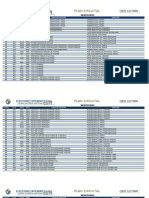 Montevideo - Plan Circuital Internas 2014