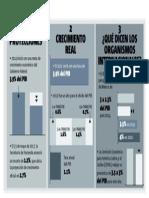 INFO_PIB