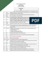 SY 2011-2012 Loyola Schools Academic Calendar (5 July 2011).pdf