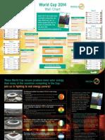 e Energy Power Chart Comparison 2014 World Cup