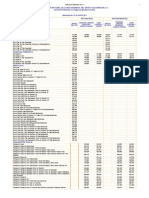 Lista de Precios VW Modelos 2014 Vigente 01.04.2014
