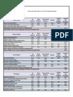 New York State 2012-13 4-Year Graduation Rates