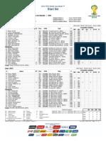 resources.fifa.com_mm_document_tournament_competition_02_38_21_30_eng_35_0623_aus-esp_start.pdf