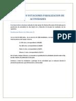 RESULTADOS VOTACIONES PARO- MESA INTERINA.pdf
