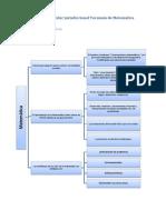 Diseño Curricular Jurisdiccional Tucumán de Matemática (1)