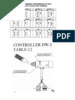 Diagrama Zf