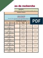 68ac57b7c2a22 4- Equipes de recherche du laboratoire LGEA cle8e632d.pdf