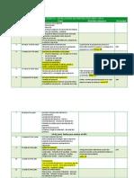 Cronograma 20141EvaluacionProyectos