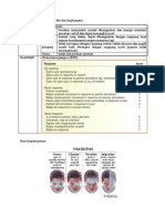 pemeriksaan dasar neurologi