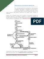 5 Conceptos Elementales en La Gestión de Proyectos