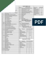 PFA Numbers