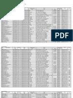 Database Balikpapan 2