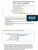 Analisis Accidentes e Ipp