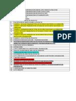 Relacion de Documentos Soporte de Proyectos