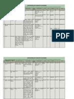 Industry DataBase Oct 2012 for R&D Pharma