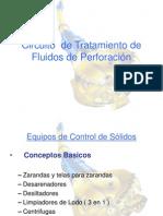 Circuito de Tratamiento de Fluidos de Perforación