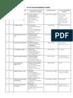 BAPABD - Member List   Dhaka   Food Industry