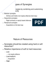 Types of Synergies