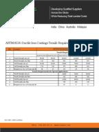 ASTM-B Alloys