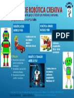 Clases de Robótica Creativa2