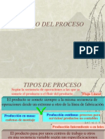 proceso.ppt