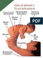 Imagenes de La Lactancia Materna