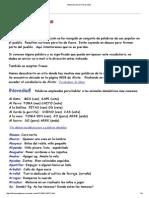 Vocabulario Popular de Zaragoza