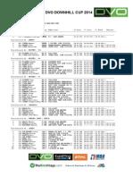 dvo_downhill_cup_results_val_daran_203mm.pdf