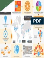 OER Impact Map Explained