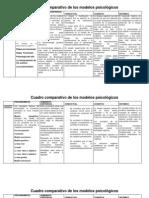 Cuadro Comparativo de Los Modelos Psicológicos9