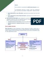 Despre Piata Derivatelor. 2014