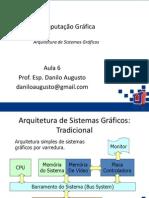 06 - CG - Sistemas Graficos