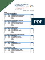 Web.unap.Edu.pe Celectoral Procesos 04gendec Resultados 24-04-2014