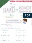 CAP 13 Propiedades de La Multiplicación