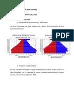 Determinantes e Indicadores (1)
