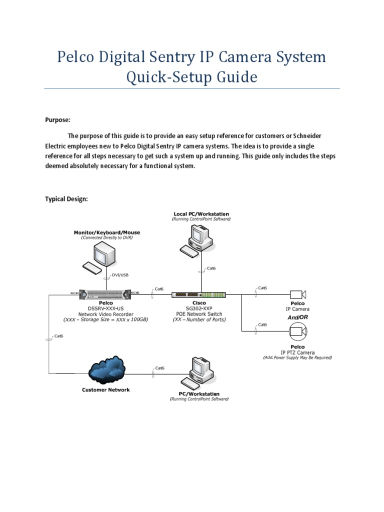 Exelent Dvr Alarm Input Wiring Diagrams Picture Collection ...