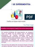 Diseño Experimentos - Cuadro Latino