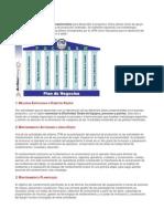 TPM pilares