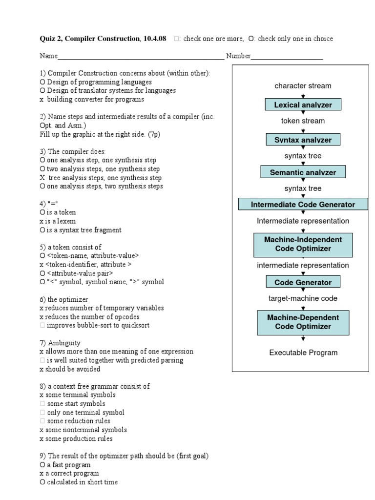 Quiz2 result1 compiler parsing biocorpaavc