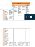 Tabela W